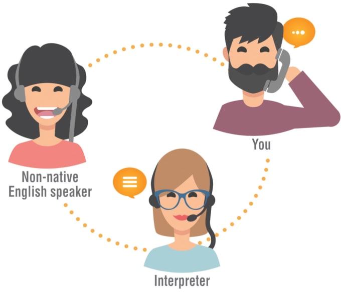Working with Interpreters